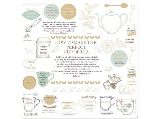 La Cafetière Tea Facts Work Surface Protector